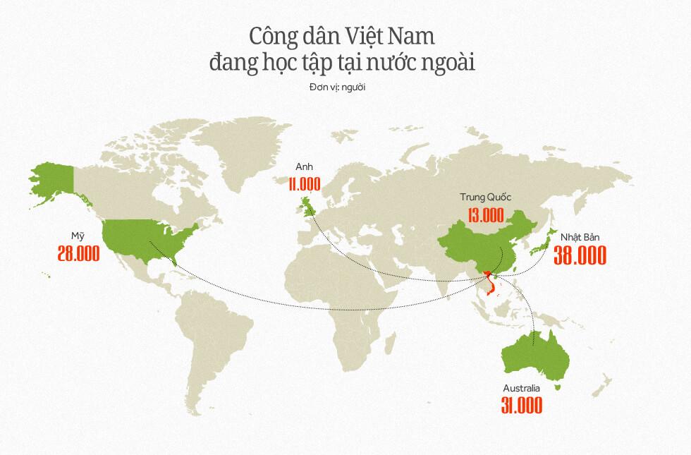 Số lượng du học sinh việt nam ở nước ngoài